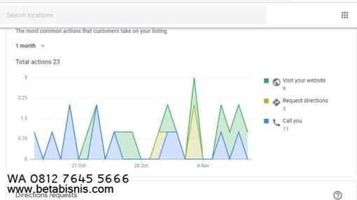 Jasa Review Google Maps Pekanbaru